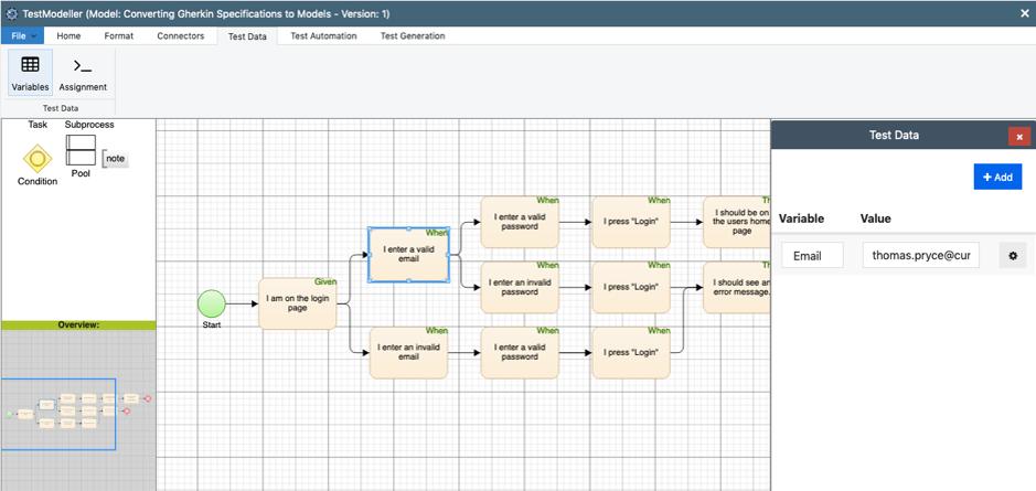 Model-based test data generation