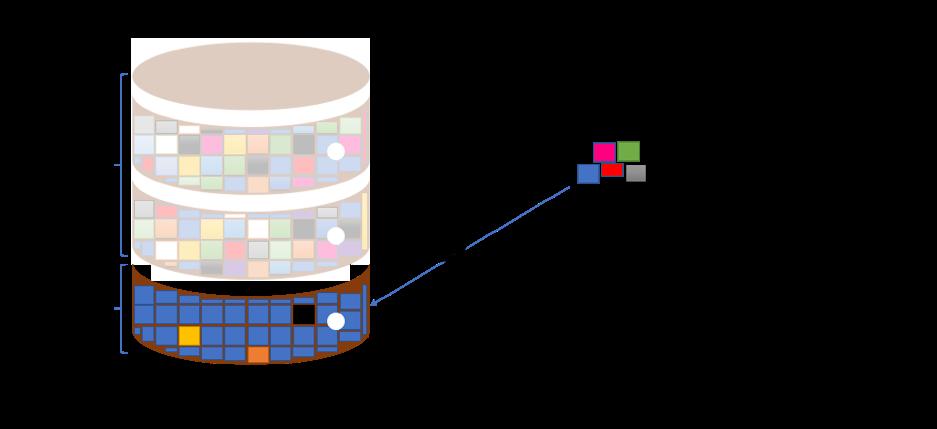 Test Data Bottlenecks