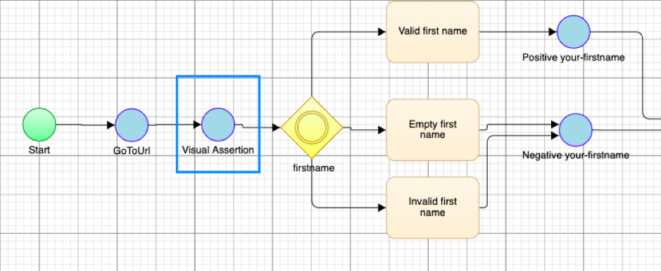 Visual UI Testing